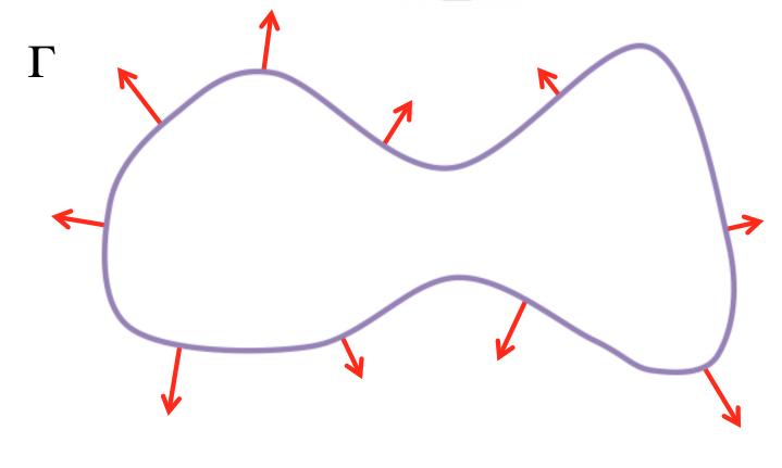 Dynamic_interface
